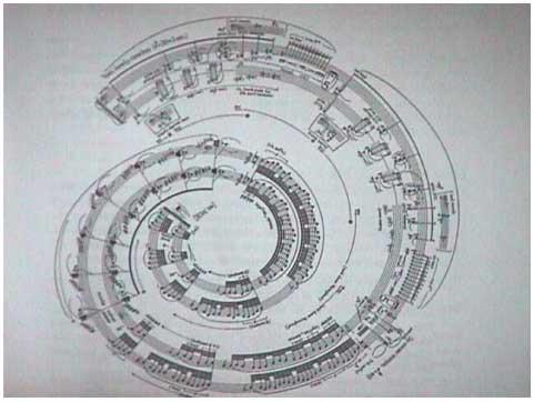 diagram JohnCageScore-1